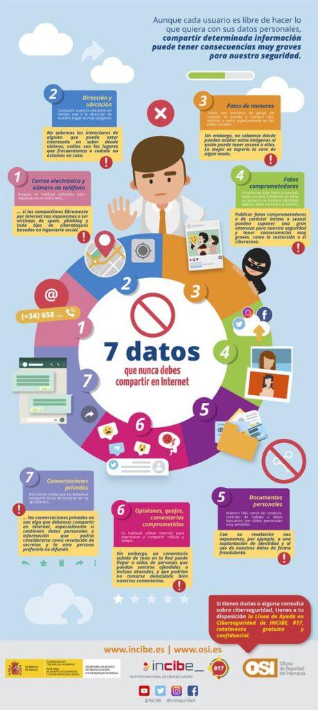 7 Datos que no debes publicar en Internet